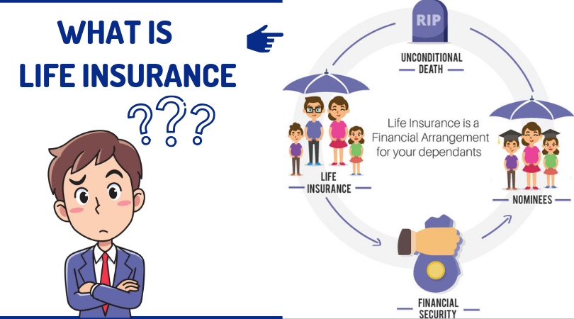 What Is Life Insurance?